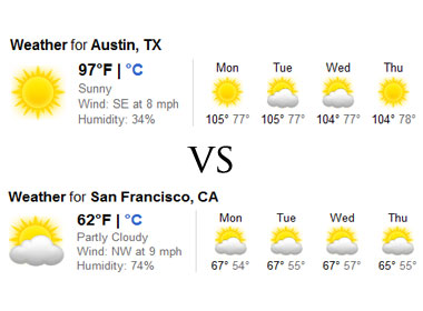austin vs san francisco weather